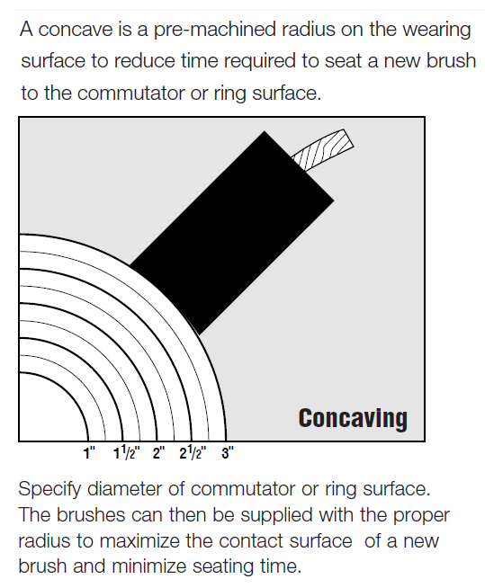 concaving infographic