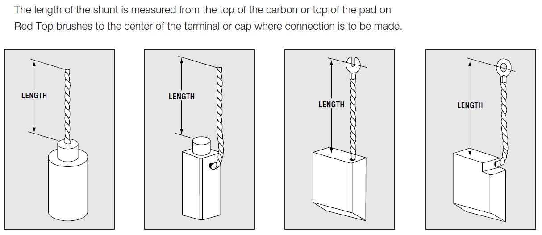 shunt length on carbon brushes inforgraphic