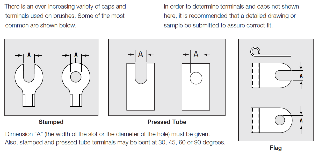 terminals on carbon brushes and carbon brush infographic