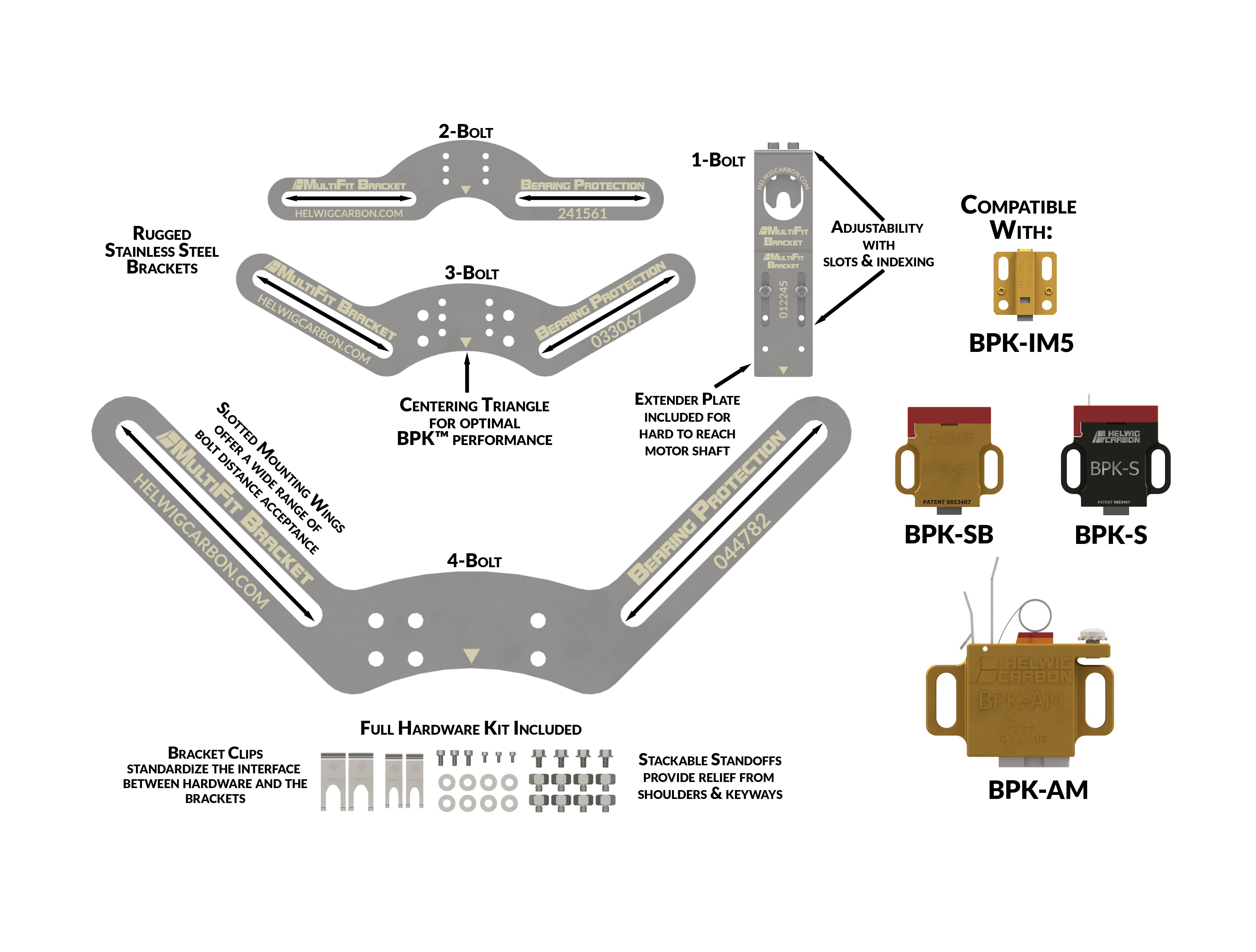 graphic of MultiFit Brackets paired with BPKs - step 5